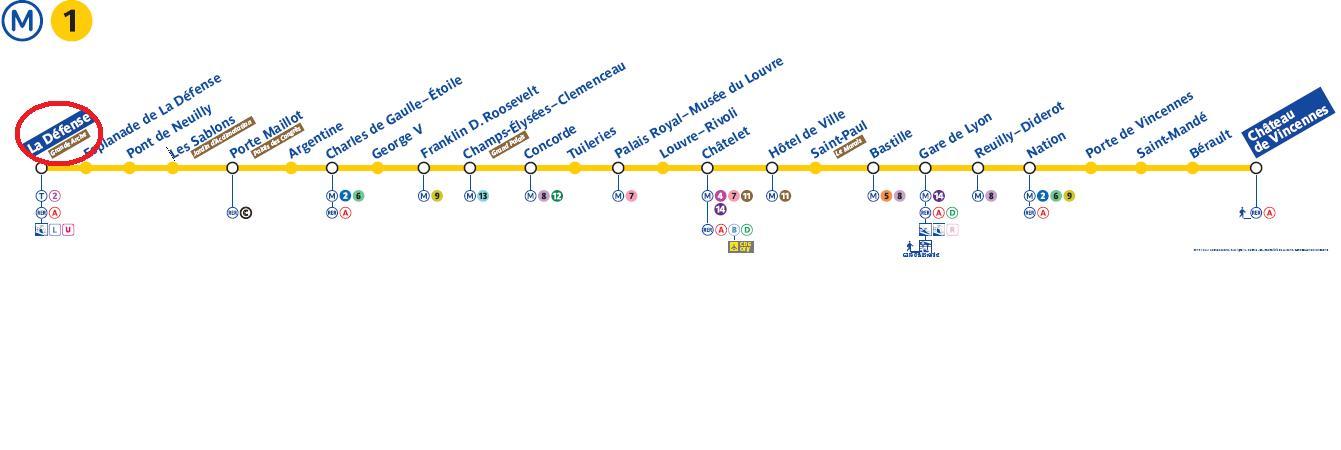 Image Gallery Ligne 1 Paris